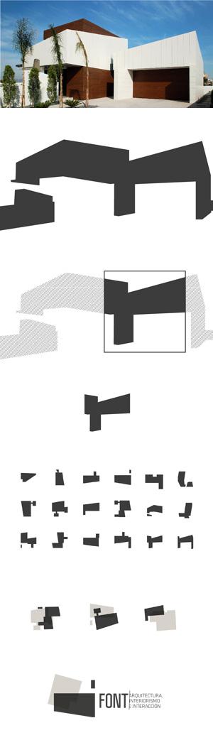 blog_identidad